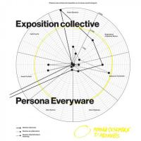 Evenement Crespin Exposition collective Persona Everyware