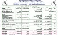 Evenement Rosans RANDO, STAGES et CAMP ENFANTS en Drôme Provençale, dans les Baronnies
