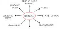 Idée de Sortie Crouy Initiation à l'hypnose